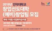 인덕대, 창업선도대학 육성사업 8년 연속 선정
