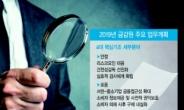 금감원, 금융社 지배구조 '현미경 검증'