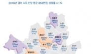 [보통사람 금융보고서③]퇴근시간 빨라진 서울 직장인들…'홧김 소비' 1회 8.6만원