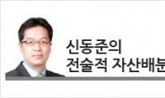[신동준의 전술적 자산배분] 장기국채 투자비중 줄일 때