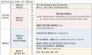 """'한국판 실리콘밸리' 마포혁신타운 첫 삽…최종구 """"산재한 창업 네트워크 하나로"""""""
