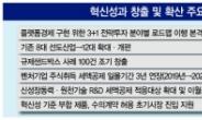 [하반기 경제정책] 규제샌드박스 100건 조기창출…하반기 규제자유특구 지정
