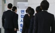 """""""연봉 불만족"""" 구직자 5명중 2명 시험 합격하고도 입사 포기한 이유"""