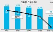 코오롱 4세 경영 1년…'패션명가' 옛 명성 되찾는다