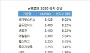 [홍길용의 화식열전] 2020년 '쫄지'말자…낙관론자가 이긴다