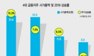 조용병 '질주' 윤종규 '추격' 김정태 '뚝심' 손태승 '반전'