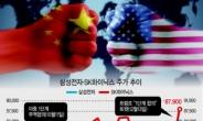 미·중 무역전쟁 리스크 걷어내니…경기민감주 볕드나