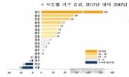 서울 가구 수, 2029년부터 줄어든다…감소 시점 6년 밀려