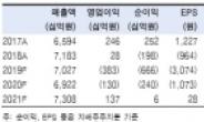 '업황불황·매각변수·코로나' 3중고 아시아나, 證