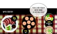 돌아온 '집밥' 편리하고 영양 '만점'…AD시대 식생활 '판갈이'