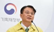 """방기선 기재 차관보 """"부동산시장 안정위해 모든 정책 동원"""""""