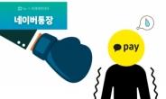 """[IT선빵!]'연 5%' 무기 잃은 카카오페이…""""네이버통장 방어"""" 초비상"""