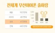 """[단독] """"BTS이어폰(버즈+) 띄우기!"""" 별도 단독 판매 [IT선빵!]"""