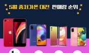 "[IT선빵!] ""비밀인가?""… '아이폰SE·갤A31·LG벨벳 판매 순위 밝힌다!'"
