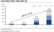 국내서도 전기차 업종 각광…2차전지 관련주도 동반 성장 주목