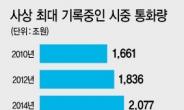 """홍남기 """"3분기 상당부분 경기반등 가능"""""""