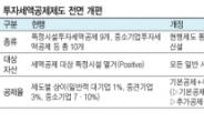 """""""투자 세액공제·신용카드 공제 늘렸지만…즉각효과는 글쎄"""""""