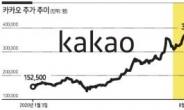 '역대실적' 카카오 곧 40만원?