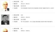 [김수한의 리썰웨펀]文공약 '문민 국방장관' 임명, 왜 어려울까…역대 문민장관 보니