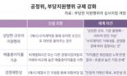 '일감 몰아주기' 규제 확대한 심사지침 강행…재계 반대 '공허'