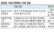 '일감 몰아주기' 규제 확대 강행
