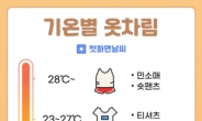 오늘 날씨 쌀쌀 해요.. 기온별 옷차림 뭘 입지?