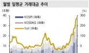 카카오게임즈 청약 대박·거래자금 역대 최대…증권사 실적 회복 기대감↑