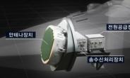 [김수한의 리썰웨펀][KF-X심층취재①]'전투기의 눈' AESA 레이더, 19조원대 KF-X 프로젝트의 핵심