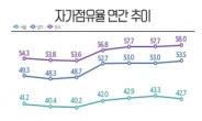 서울 전세난 '나비효과'…경기·인천으로 발길[부동산360]