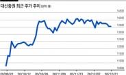 [줌인리더스클럽]대신증권 3분기 영업익 900억 '2547% 급증'