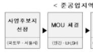 서울 준공업지역 순환정비사업 본격화…3월 중 3~4곳 선정