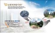 LH, 성남 수진1·신흥1구역 재개발 시행…9200가구 미니도시 탈바꿈