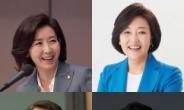 """""""서울시장?"""" AI 관상가가 본 나경원·박영선부터 안철수·오세훈까지 [IT선빵!]"""