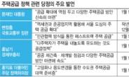 """'중구난방' 여권發 부동산 공급대책…서울시·전문가 """"실행 한계"""""""