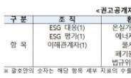'ESG 정보공개 가이던스' 제정…온실가스 배출·임직원 현황 공개 권고