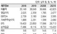 """""""현대모비스 목표주가, 46만원으로 상향""""[株포트라이트]"""