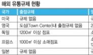 '규제 강국' 프랑스도 완화 추세…한국만 '역주행'