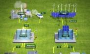 이산화탄소 없애고 수소·전기 동시에 만든다!