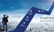 뛰어난 접근성과 다양한 혜택 제공하는 수원 '프리마비즈타워' 지식산업센터 분양