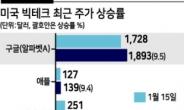 역대급 어닝 서프라이즈 기대…美 빅테크 기업, 주가 '들썩들썩'