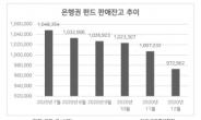 [인더머니] 은행, 신흥국·테마 해외공모펀드 판매 늘린다