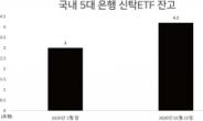[인더머니] 은행 신탁도 ETF로 몰린다…1년새 39% 급증