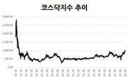 ['삼천피' 이어 '천스닥' 시대] 코스닥, 21년 만에 1000 재돌파…닷컴버블과 다르다