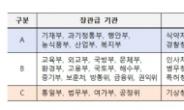 통일부·법무부·여가부·공정위, 정부기관 중 업무평가 최하위