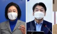서울시장 선거판, 절대강자 없다…'박·안·나' 대혼전 [정치쫌!]