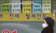 """""""묻지마 구매"""" 열풍 진정되나 [부동산360]"""