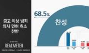 '중범죄 의사 면허 취소' 10명 중 7명