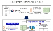 금융권 공공 마이데이터 시범 서비스 시작
