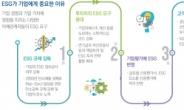 """삼정KPMG """"'ESG 경영'으로 기업가치 제고해야"""""""
