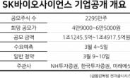 SK바이오사이언스, 대어급 IPO 포문…역대 최대 공모주 시장 오나[株포트라이트]'
